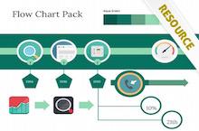 PowerPoint Flowchart 1 - FlowChart