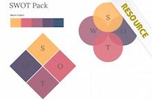 PowerPoint SWOT - SWOT