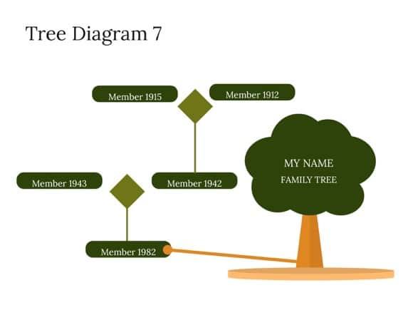 PowerPoint Tree Diagram 12 - Most Popular 2019