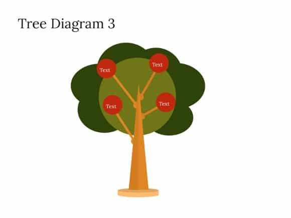 PowerPoint Tree Diagram 9 - Most Popular 2019
